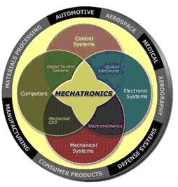 mekatronika_1